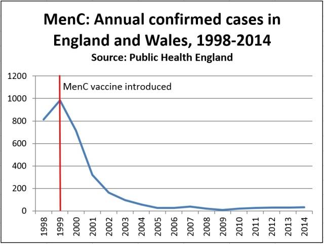 menc_cases_1998-2014